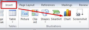 membuat grafik di microsoft word
